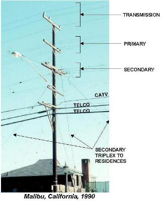 bc95 mic color wires diagram 4 utility poles telephone pole wires diagram #2
