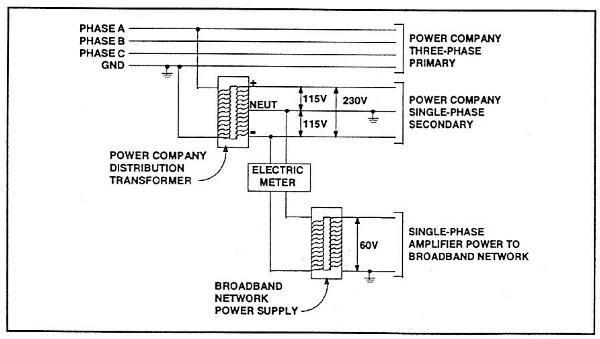 power, transformer, catv, catv power supply