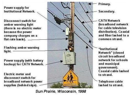 Utility Pole Diagram - Bookmark About Wiring Diagram